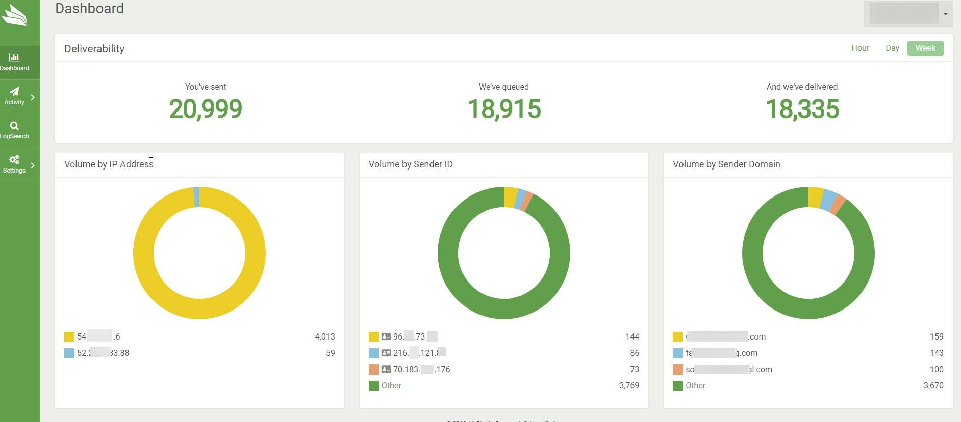 SMTP Service Dashboard Screenshot