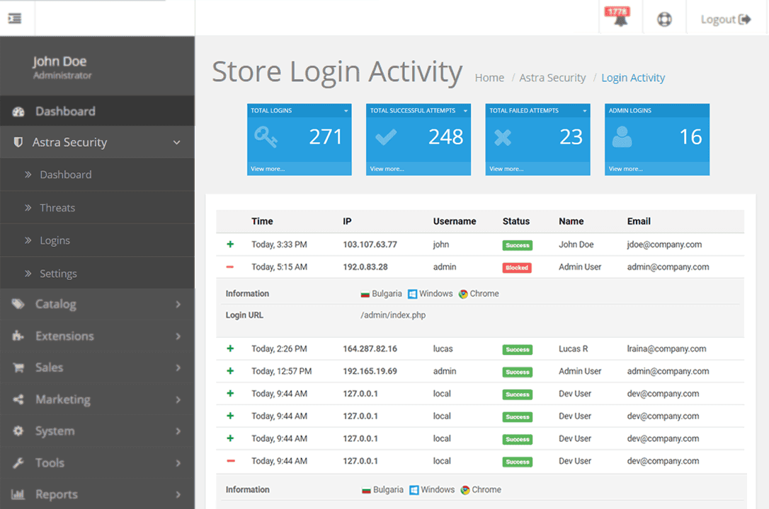 OpenCart Security Dashboard